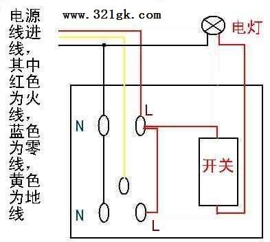 开关插座的分类 双控开关接单控可以吗?一个插座灯开关接线图